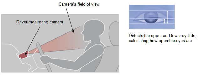 toyota-eye-monitor.jpg